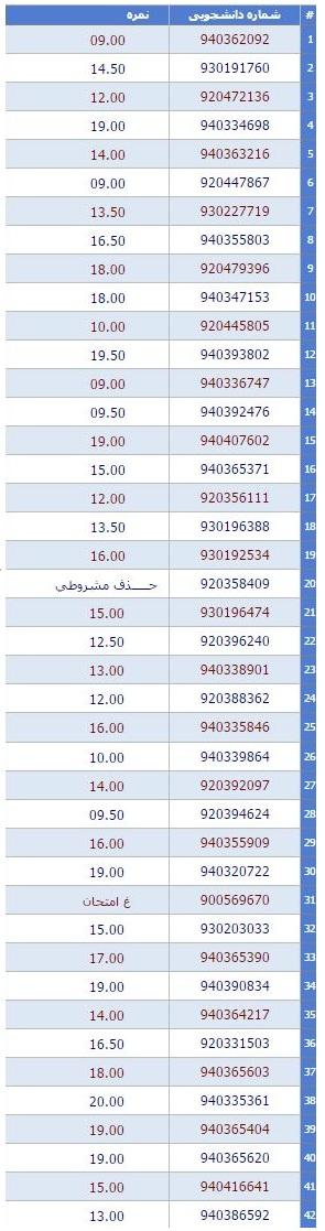 اقتصاد شهابی